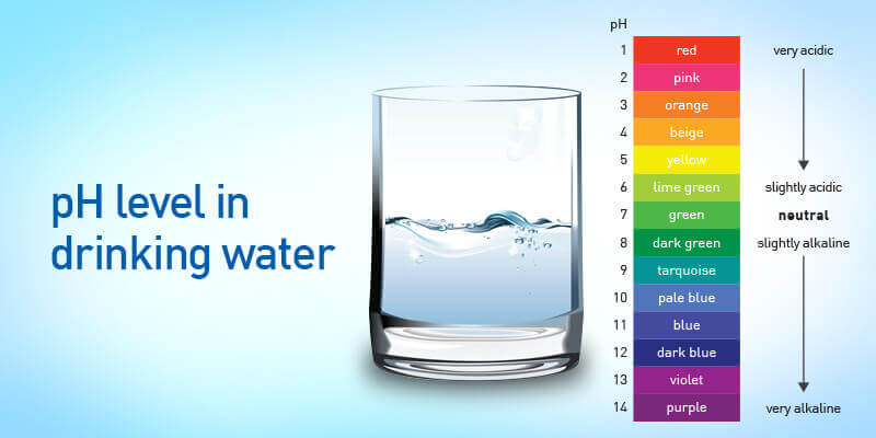 Are There Any Benefits of Alkaline Water Filtration?